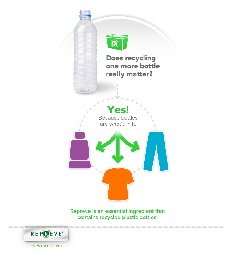 Plastic bottles are used to make this awesome fabric #turningitgreen - FiveSpotGreenLiving.com