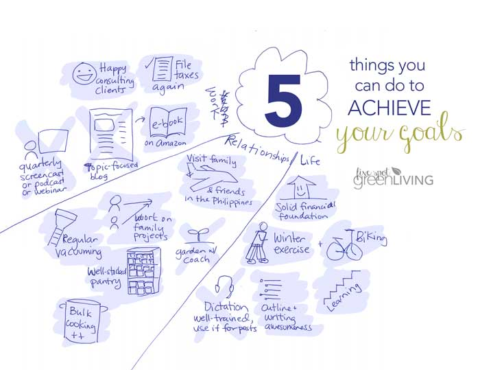 Setting Smart Goals and 5 Things You Can Do to Achieve Them