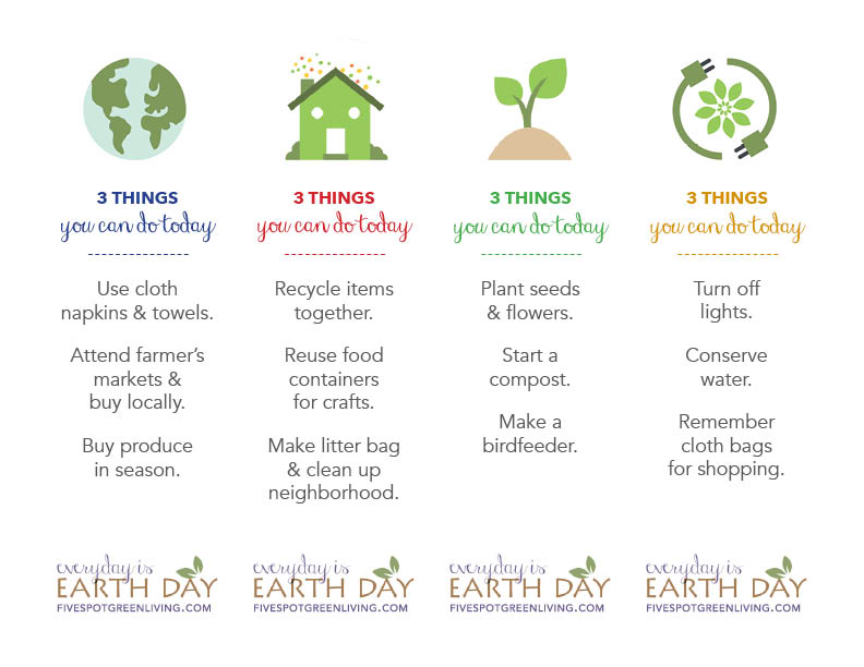 Earth Day Printable Bookmarks FiveSpotGreenLiving.com